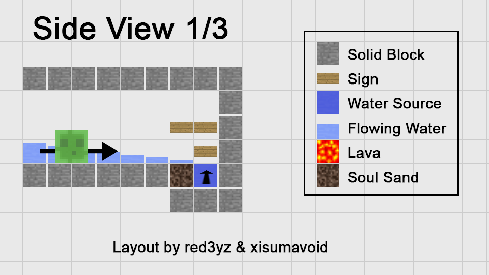 Automatic slime farm minecraft tutorial for Minecraft blueprint maker app